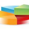 将来の姿を職員と共有するBSCを活用した事業計画作成法